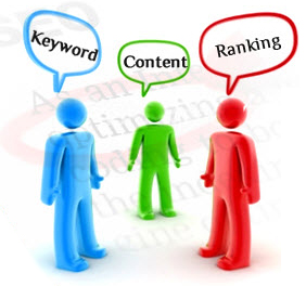 Keyword Content Ranking