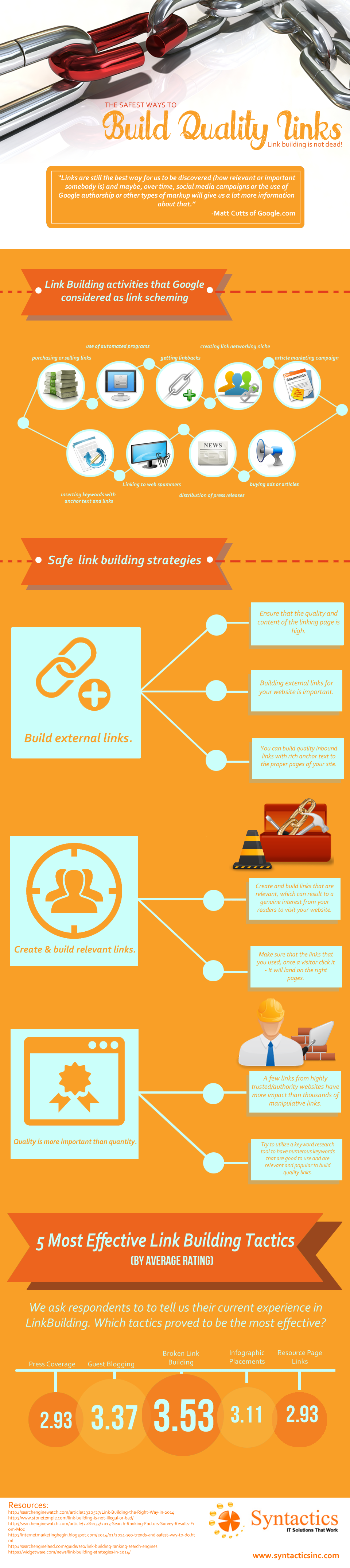 The Safest Ways to Build Quality Links This 2014