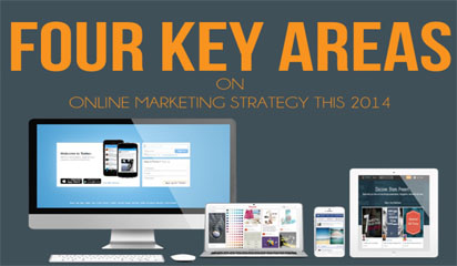 Four Key Areas You Should Focus Your Online Marketing Strategy This 2014