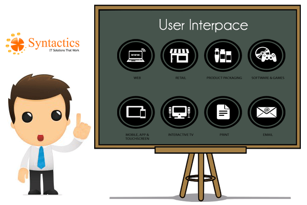 "What You Must Know About ""User Experience""?"
