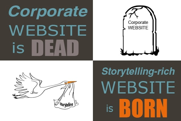 Corporate-Website-is-OUT-Storytelling-rich-Website-is-IN-1
