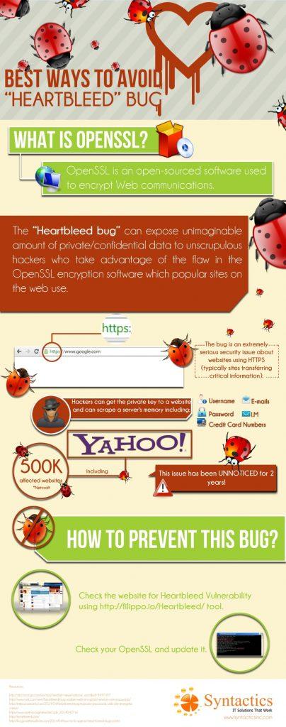 HeartBleedBug-Infographics-V2-1