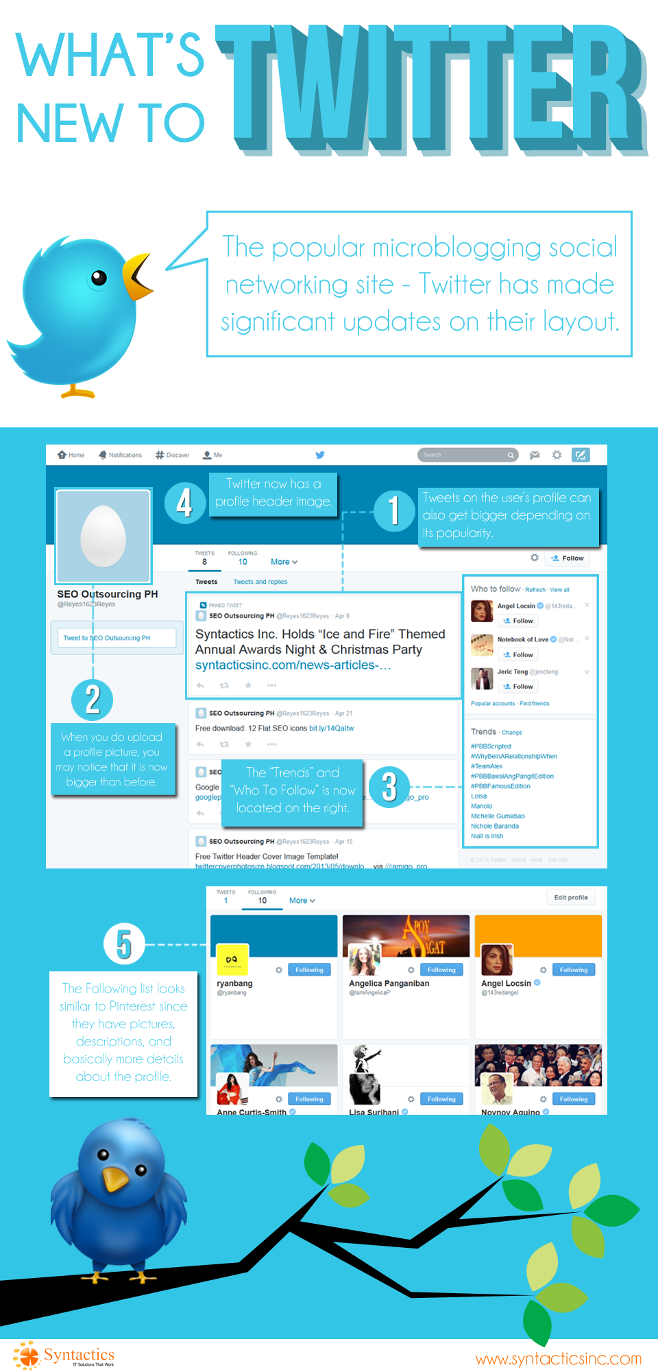 What's New to Twitter? #Twitter'sNewAndImprovedLayout