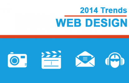 Rocking The Website Catwalk: Four of the Latest Trends In Website Design