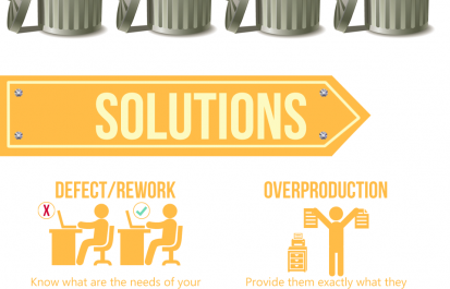 What Is LEAN and What Are The 8 Wastes to Avoid?