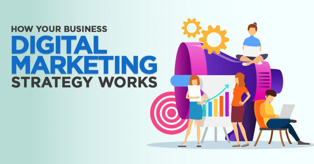 How Your Business Digital Marketing Strategy Works