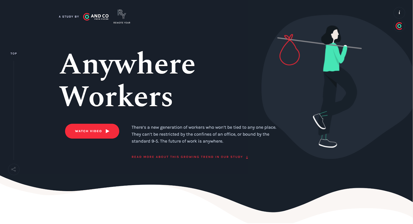 Anywhere Workers