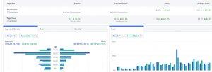 Facebook Ads Manager Sample