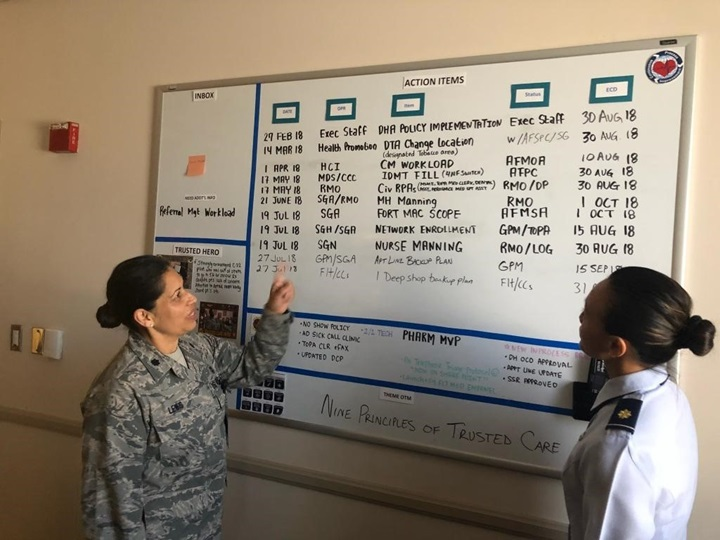 women looking at whiteboard broken down into different segments