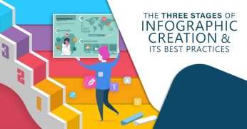 The-Three-Stages-of-Infographic-Creation-Its-Best-Practices-1024x536