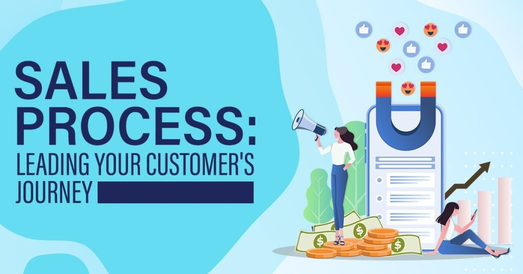 Sales-Process-Leading-Your-Customers-Journey-2-1024x536