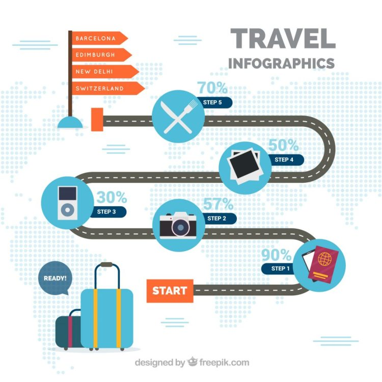 illustration of infographics for travel marketing trends