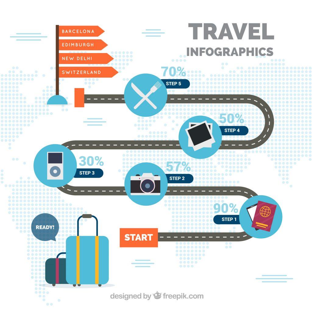 illustration of infographics for travel marketing trends