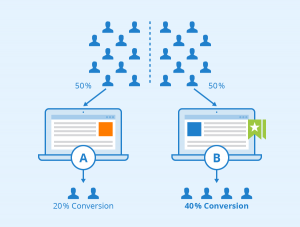 a/b testing illustration example