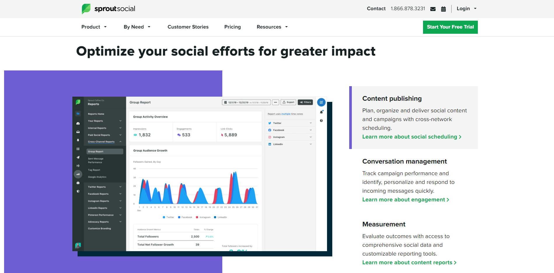 Social Media Management Tools for Various Platforms Sprout Social 2
