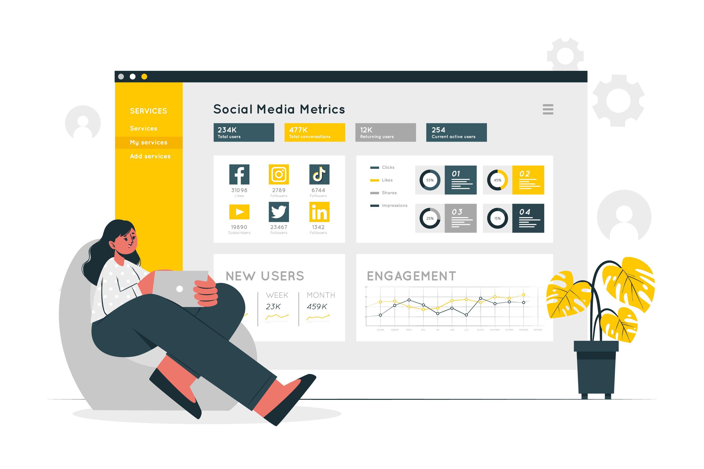 Social Media Management Tools for Various Platforms Social Media Analytics