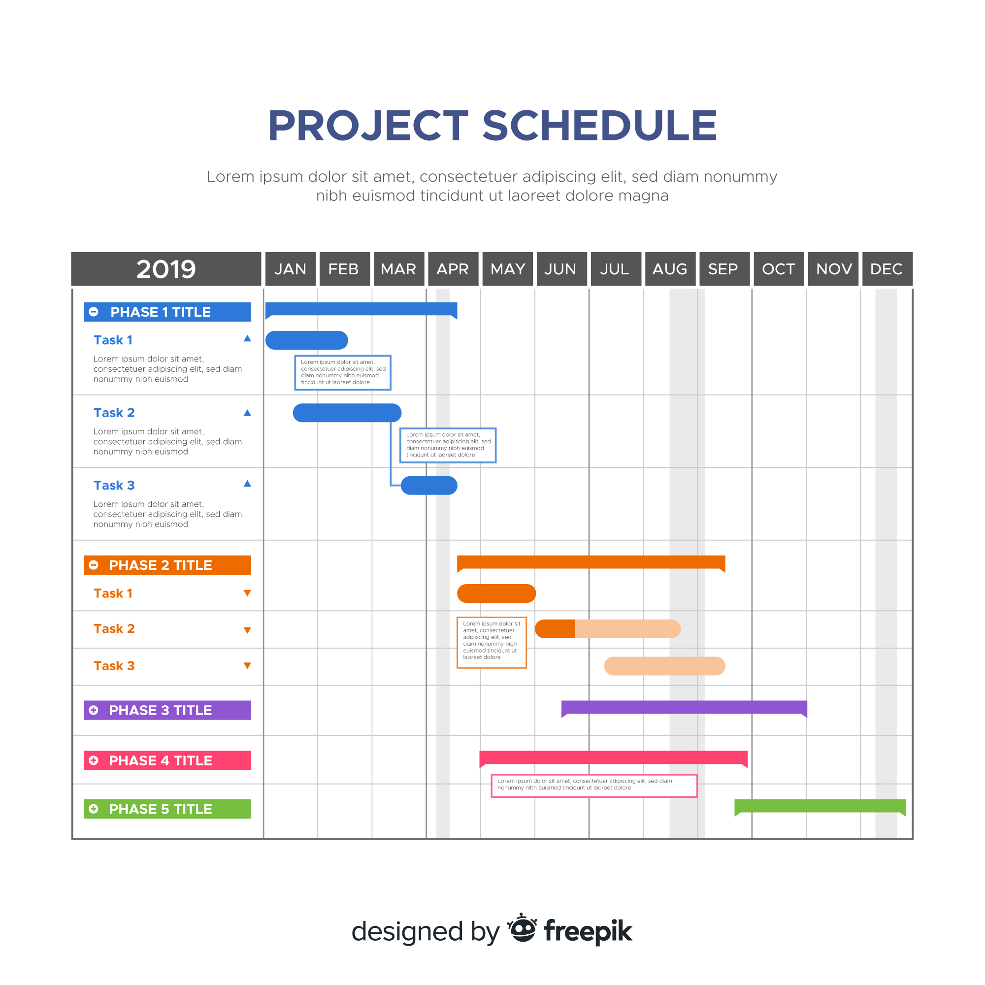 The Importance of Project Management Timeline Project Schedule