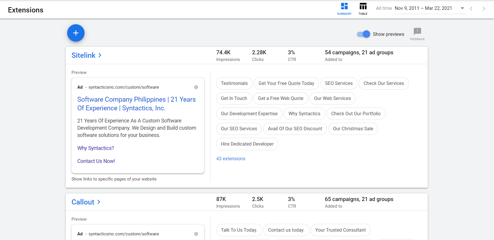 How to Evaluate Your Google Ads Performance Dashboard Extensions Tab