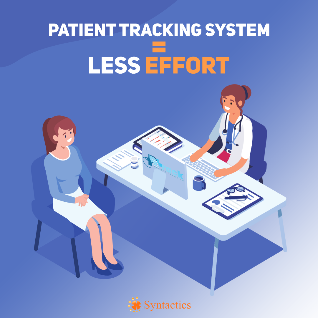 Top 10 Widely Used Types of Healthcare Software Electronic Medical Records Patient Tracking System