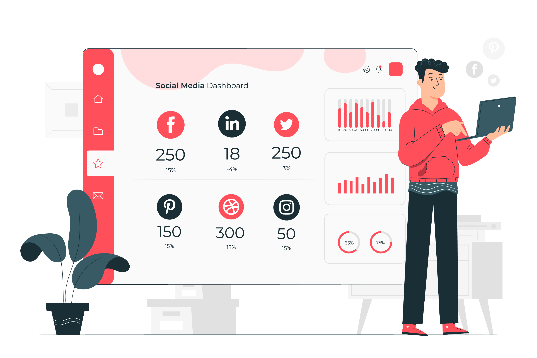 Track and Analyze Social Media Post Performance with Semrush Male Social Media Manager Social Media Analytics Metrics Dashboard