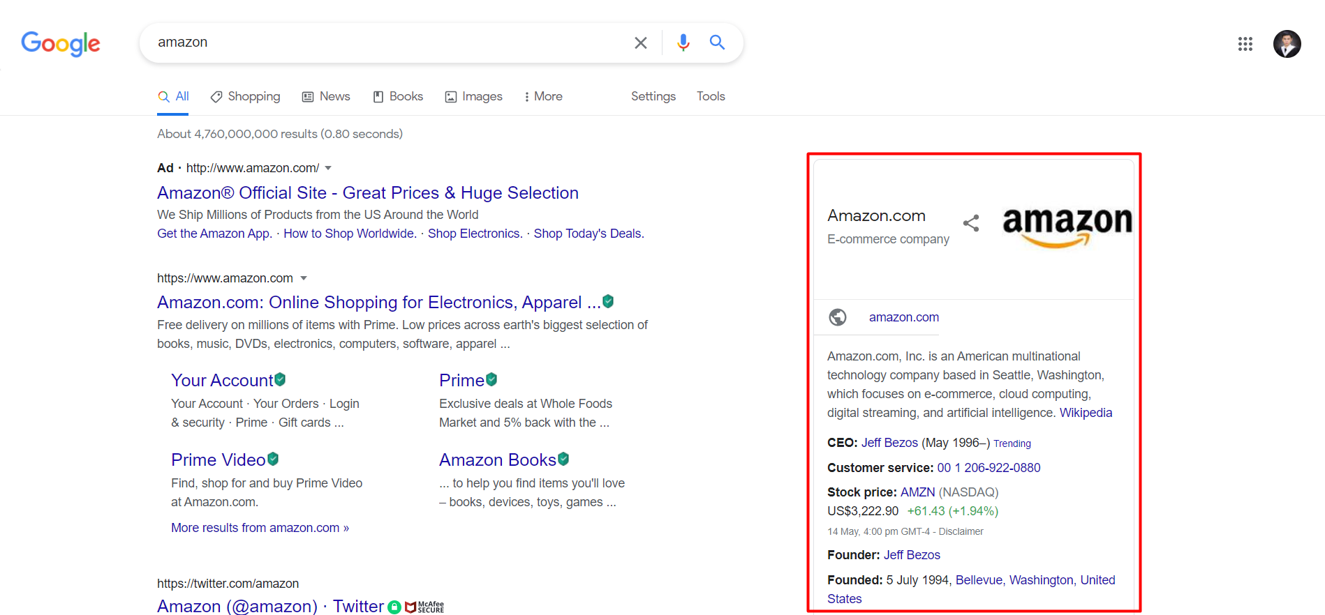 """Difference Between Keywords and Entities Information box on the entity """"amazon"""" created by Google's Knowledge Graph"""