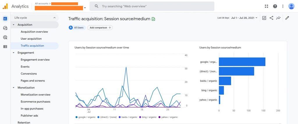 Google Analytics 4 Traffic Acquisition