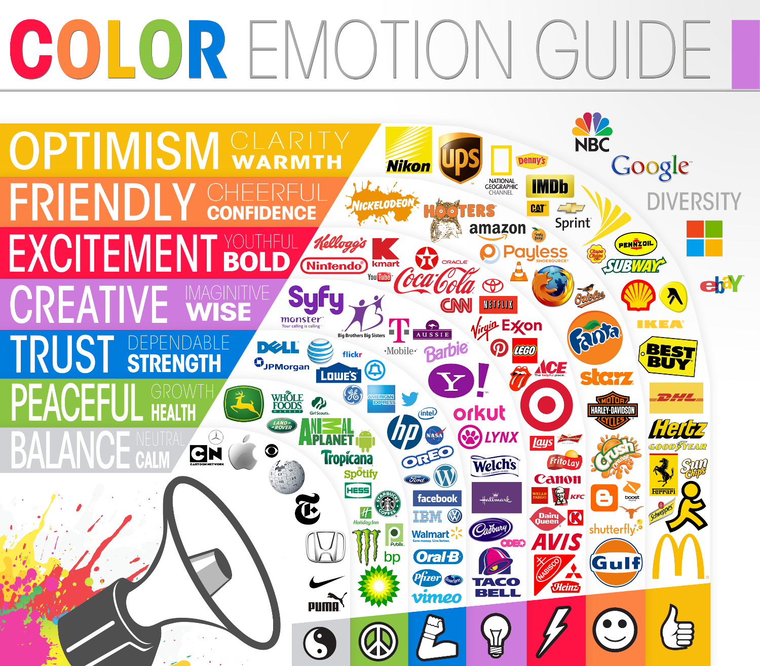 graphic design, color theory