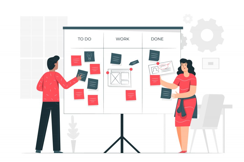 Why Outsource A Dedicated Project Manager Project Management To Do List