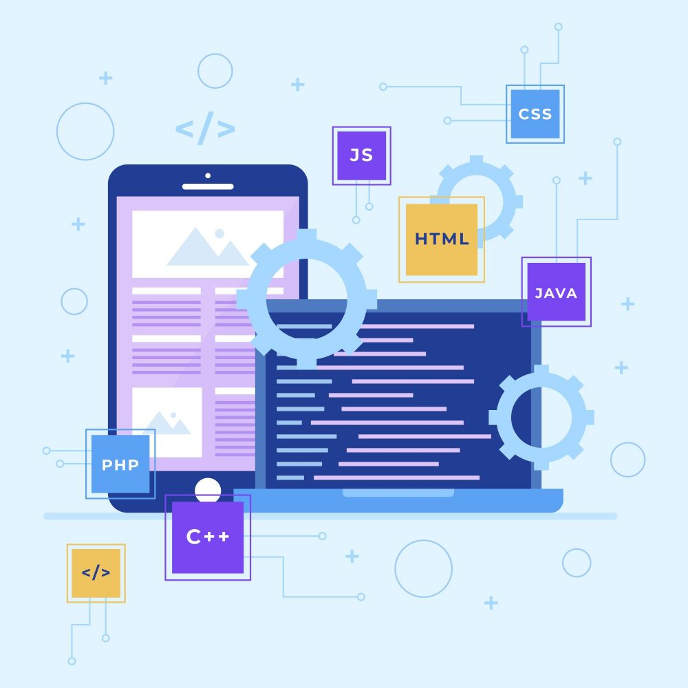 Why Is Custom Software Expensive Custom Software Development For Mobile Devices